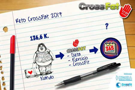 CrossFat